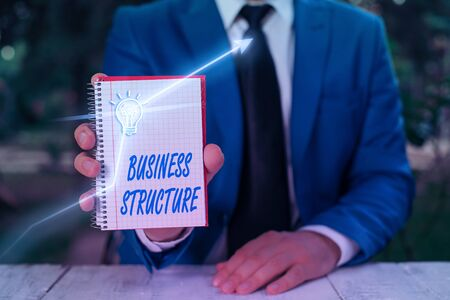 Text sign showing Business Structure. Business photo text Organization framework that is legally recognized