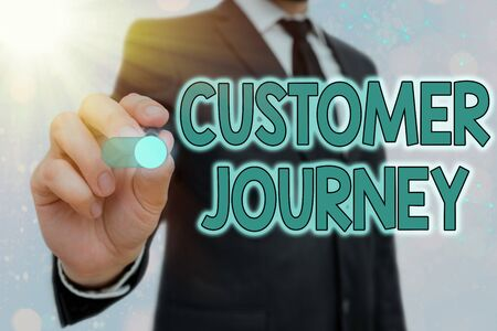 Word writing text Customer Journey. Business photo showcasing product of interaction between organization and customer