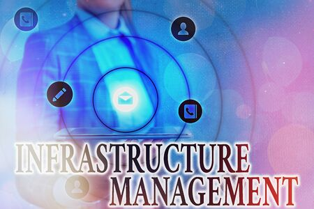 Text sign showing Infrastructure Management. Business photo showcasing minimize downtime, maintain business productivity Information digital technology network connection infographic elements icon