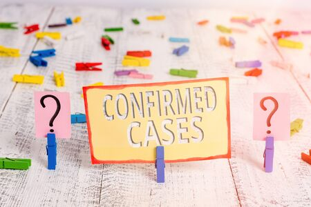 Word writing text Confirmed Cases. Business photo showcasing set of circumstances or conditions requiring action Scribbled and crumbling sheet with paper clips placed on the wooden table