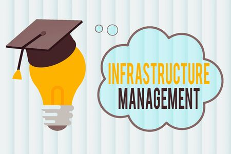 Text sign showing Infrastructure Management. Business photo showcasing minimize downtime, maintain business productivity 3D Graduation Cap Thinking Resting on Bulb with Blank Cloud Thought Bubble