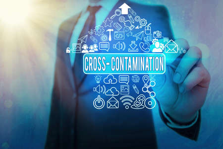 Word writing text Cross Contamination. Business photo showcasing Unintentional transmission of bacteria from one substance to another Information digital technology network connection infographic elements icon