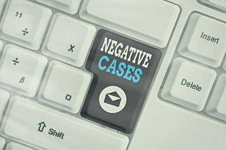 Word writing text Negative Cases. Business photo showcasing circumstances or conditions that are confurmed to be false Different colored keyboard key with accessories arranged on empty copy space