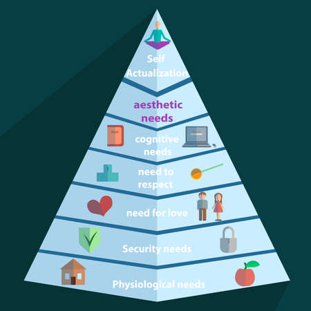 pyramidal: Maslow pyramid of seven steps with icons for each item and the text into a flat style. Vector Illustration Illustration