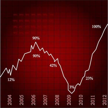 Economy chart Illustration