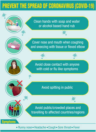 Coronavirus COVID-19 preventions infographic. preventions methods infographics. Vector Illustration