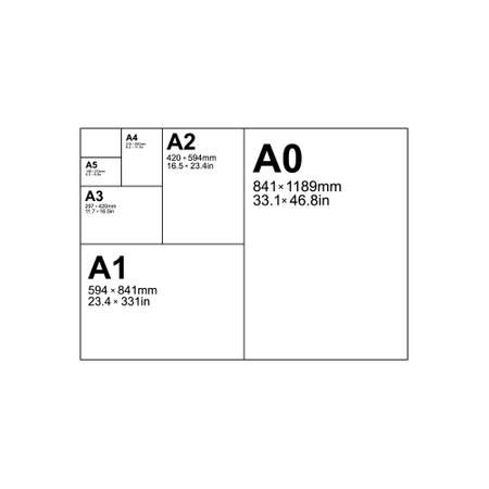 International A series paper size formats from A0 to A5