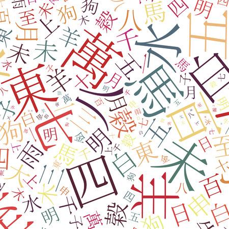 中国語のアルファベット テクスチャ背景 - 高分解能