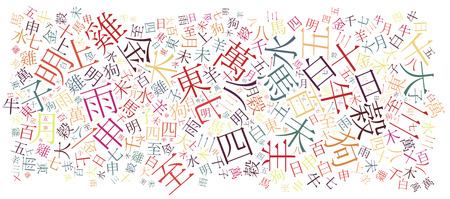 chinese alphabet texture background - high resolution