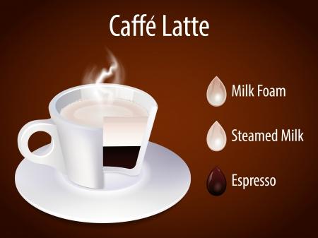 grind: Coffee cup  Latte Illustration