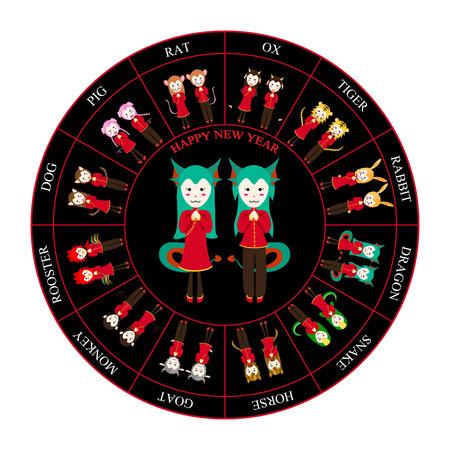 taijitu: Chinese Zodiac Horoscope Wheel Dragon Vector Illustration