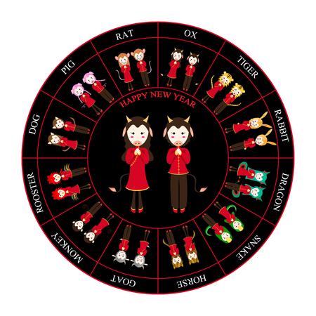 taoist: Chinese Zodiac Horoscope Wheel Ox