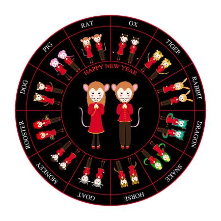 taoist: Chinese Zodiac Horoscope Wheel Rat Vector Illustration