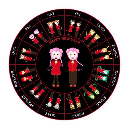 taijitu: Chinese Zodiac Horoscope Wheel Pig