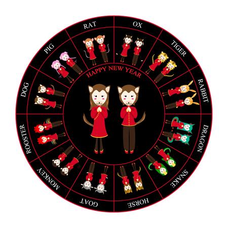 rueda de la fortuna: Ilustración china del zodiaco Rueda del horóscopo del vector del perro Vectores