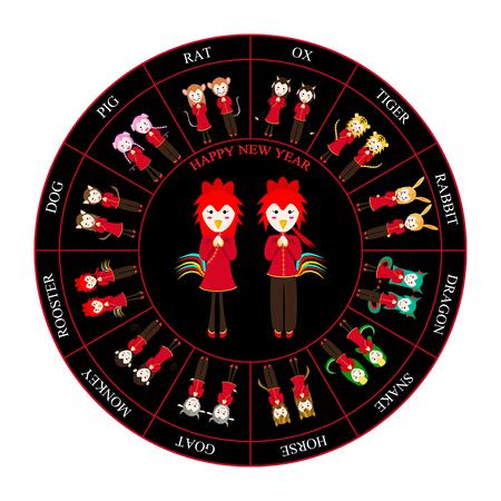 rueda de la fortuna: Ilustración del zodiaco chino Horóscopo Rueda Gallo vectorial