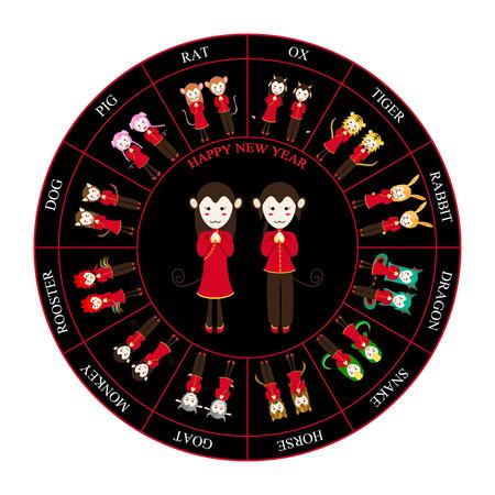 taoist: Chinese Zodiac Horoscope Wheel Monkey Vector Illustration Illustration