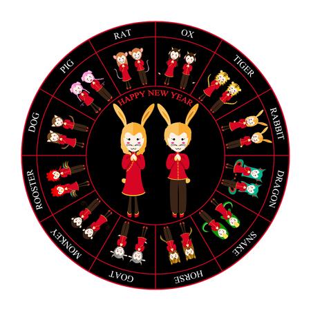taoist: Chinese Zodiac Horoscope Wheel Rabbit  Illustration