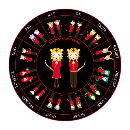 taijitu: Chinese Zodiac Horoscope Wheel Tiger Vector Illustration