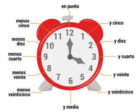 스페인어 어휘의 시간 어휘 벡터 일러스트 레이션. 초등 학생들을위한 교육 자료