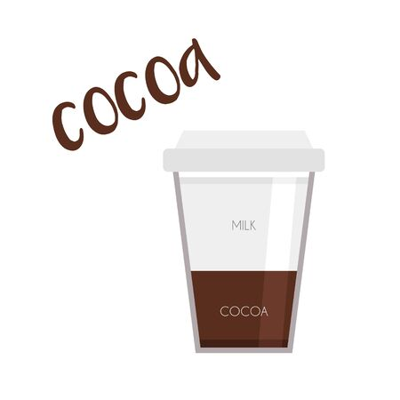 Vector illustration of a Cocoa cup icon with its preparation and proportions.