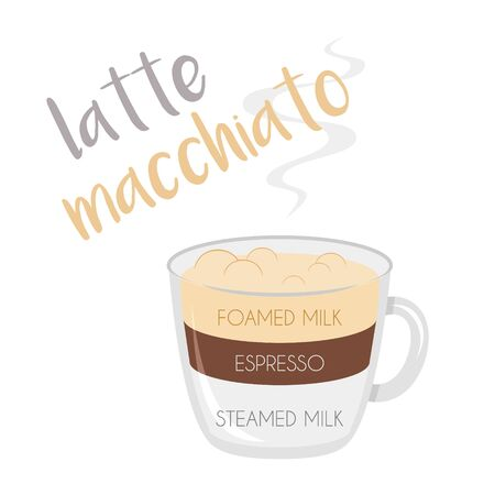 Vector illustration of a Latte Macchiato coffee cup icon with its preparation and proportions.
