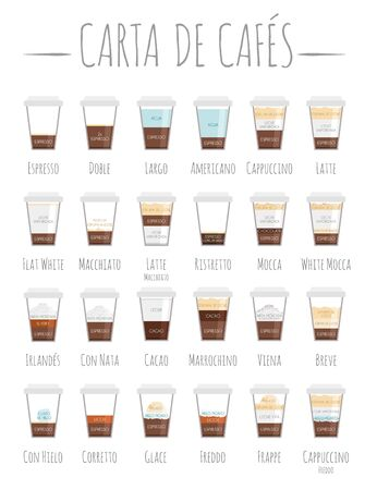Ensemble de 24 types de café et leur préparation en illustration vectorielle de style dessin animé. Noms en espagnol. Vecteurs