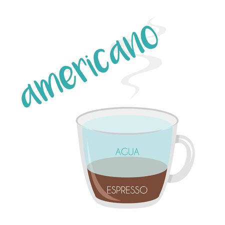 Vector illustration of an Americano coffee cup icon with its preparation and proportions and names in spanish. Иллюстрация