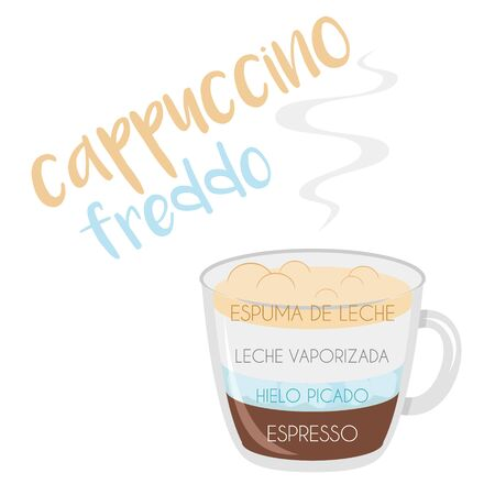 Vector illustration of a Cappuccino Freddo coffee cup icon with its preparation and proportions and names in spanish. Иллюстрация