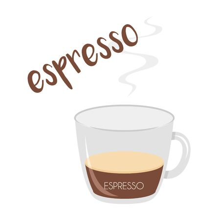 Vector illustration of an Espresso coffee cup icon with its preparation and proportions and names in spanish.
