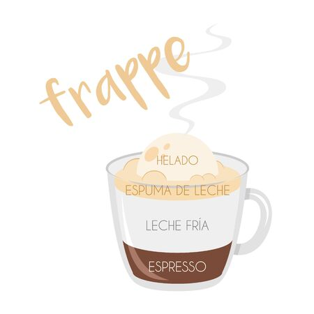 Vector illustration of a Frappe coffee cup icon with its preparation and proportions and names in spanish.