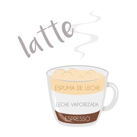 Vector illustration of a Latte coffee cup icon with its preparation and proportions and names in spanish. Иллюстрация