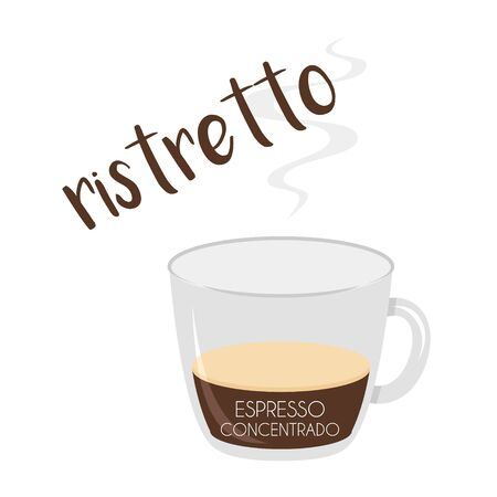 Vector illustration of a Ristretto coffee cup icon with its preparation and proportions and names in spanish.