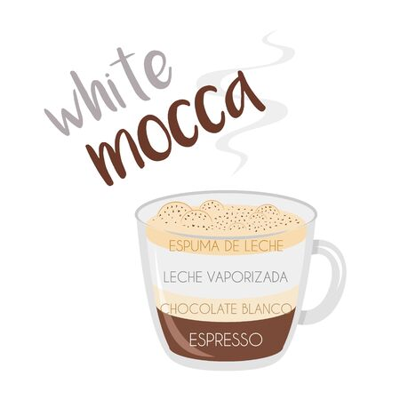 Vector illustration of a White Mocha coffee cup icon with its preparation and proportions and names in spanish.