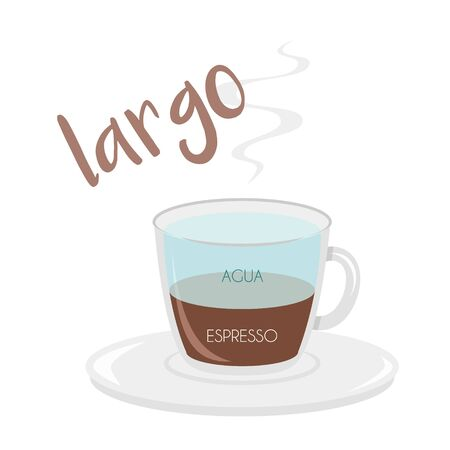 Vector illustration of a Lungo coffee cup icon with its preparation and proportions and names in spanish.