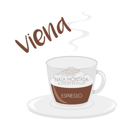 Vector illustration of a Vienna coffee cup icon with its preparation and proportions and names in spanish.
