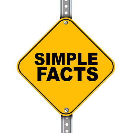 honest: Illustration of yellow signpost road sign of simple facts