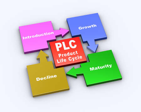 plc: 3d illustration of flow chart cycle diagram of plc product life cycle Stock Photo