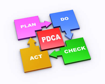 pdca: 3d illustration of colorful arrow flow chart cycle diagram of pdca concept Stock Photo