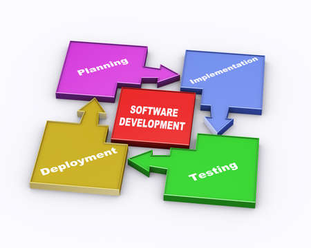 system development: 3d illustration of colorful moving arrow flow chart of software development concept