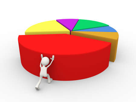 3d illustration of man pushing pie chart large piece. 3d human person character and white people