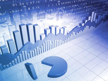 Sttock Market Chart