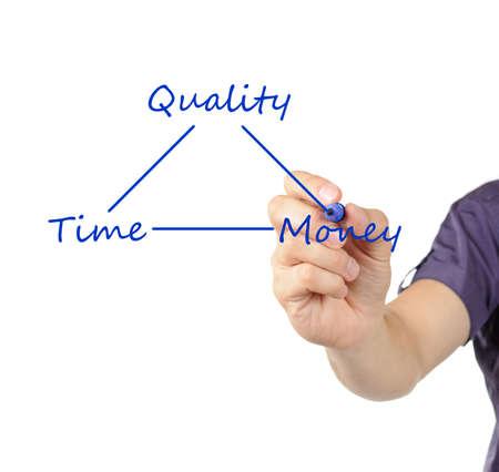 control de calidad: Hombre de negocios que presenta un concepto de negocio, aislado en blanco Foto de archivo