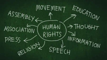 human rights concept. human rights mind map with hand writing by chalk on blackboard Archivio Fotografico