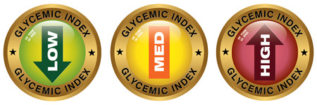 glycemic: glycemic index icons