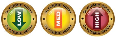 iconos índice glucémico