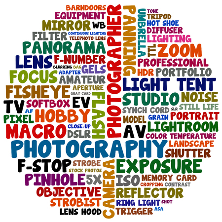 Word collage about photography