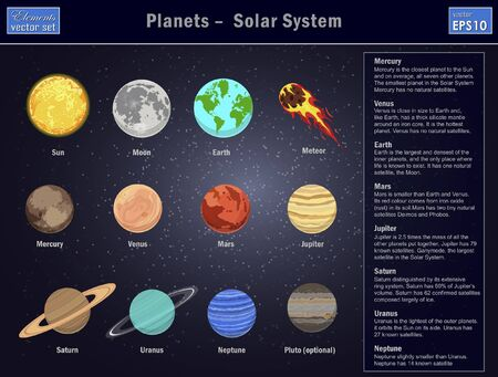 Vector illustration of Solar System with all planets.