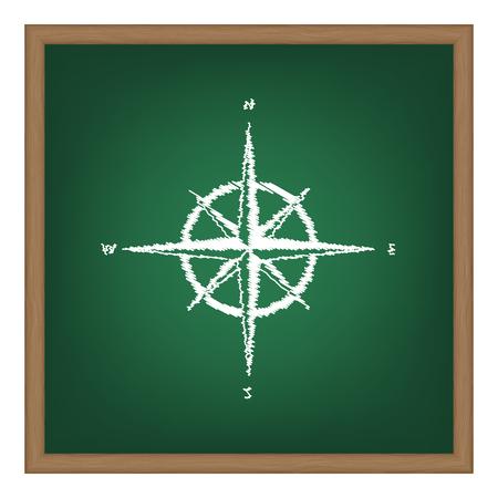 rosa de los vientos: El viento se levant� signo. efecto tiza blanca en la junta escolar verde. Vectores