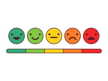 Emotion feedback